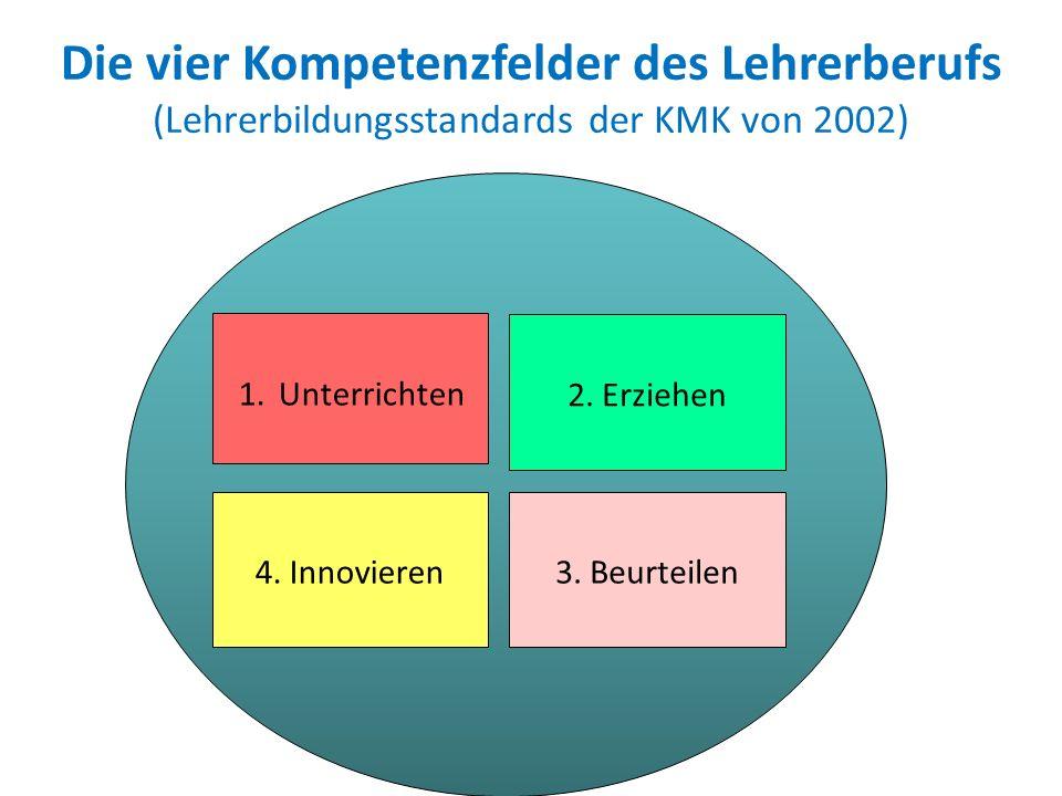 Rahmendaten Praxissemester 2 x 5 Monate Dauer 2 x 200 Studierende pro Studienjahr Teams (Handlungseinheiten) von jeweils zwei bzw.