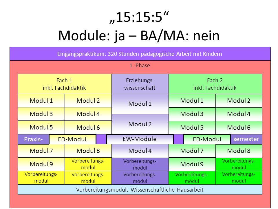 Jenaer Bedingungen Große Unzufriedenheit mit dem unmodularisierten Studium: die Reform ging von unten nach oben Mit der Modularisierung wurde die Regelstudienzeit von 9 auf 10 bzw.
