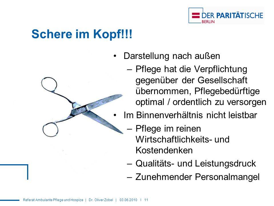 Referat Ambulante Pflege und Hospize | Dr. Oliver Zobel | 03.06.2010 I 11 Schere im Kopf!!! Darstellung nach außen –Pflege hat die Verpflichtung gegen