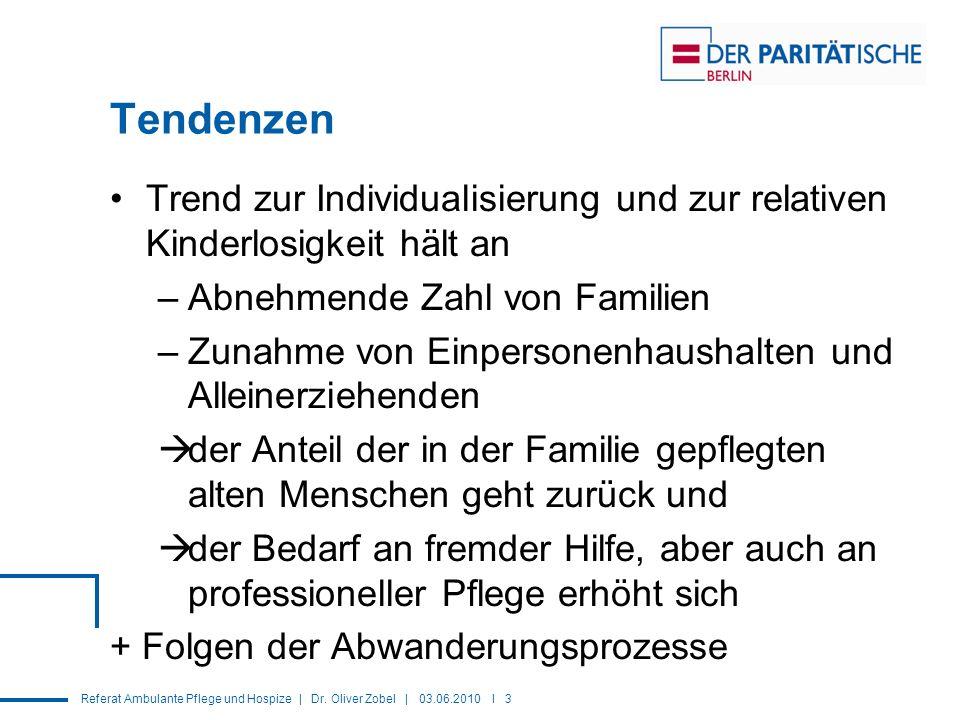 Referat Ambulante Pflege und Hospize | Dr. Oliver Zobel | 03.06.2010 I 3 Tendenzen Trend zur Individualisierung und zur relativen Kinderlosigkeit hält