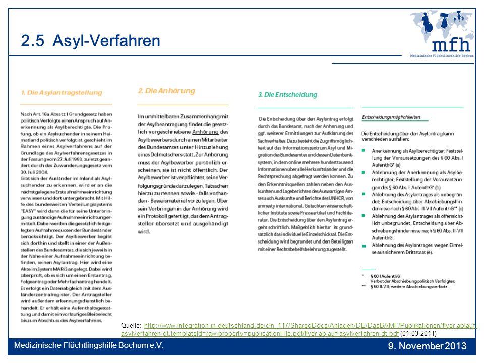 2.5 Asyl-Verfahren Quelle: http://www.integration-in-deutschland.de/cln_117/SharedDocs/Anlagen/DE/DasBAMF/Publikationen/flyer-ablauf- asylverfahren-dt