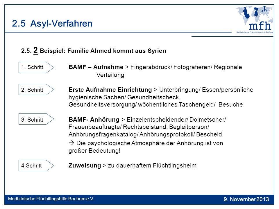 2.5 Asyl-Verfahren 2.5. 2 Beispiel: Familie Ahmed kommt aus Syrien 1. Schritt BAMF – Aufnahme > Fingerabdruck/ Fotografieren/ Regionale Verteilung 2.