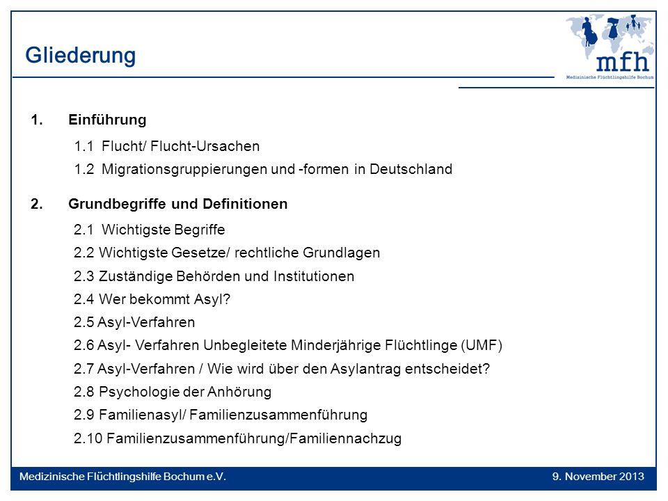 09.11.2013 Gliederung 1.Einführung 1.1Flucht/ Flucht-Ursachen 1.2Migrationsgruppierungen und -formen in Deutschland 2.Grundbegriffe und Definitionen 2
