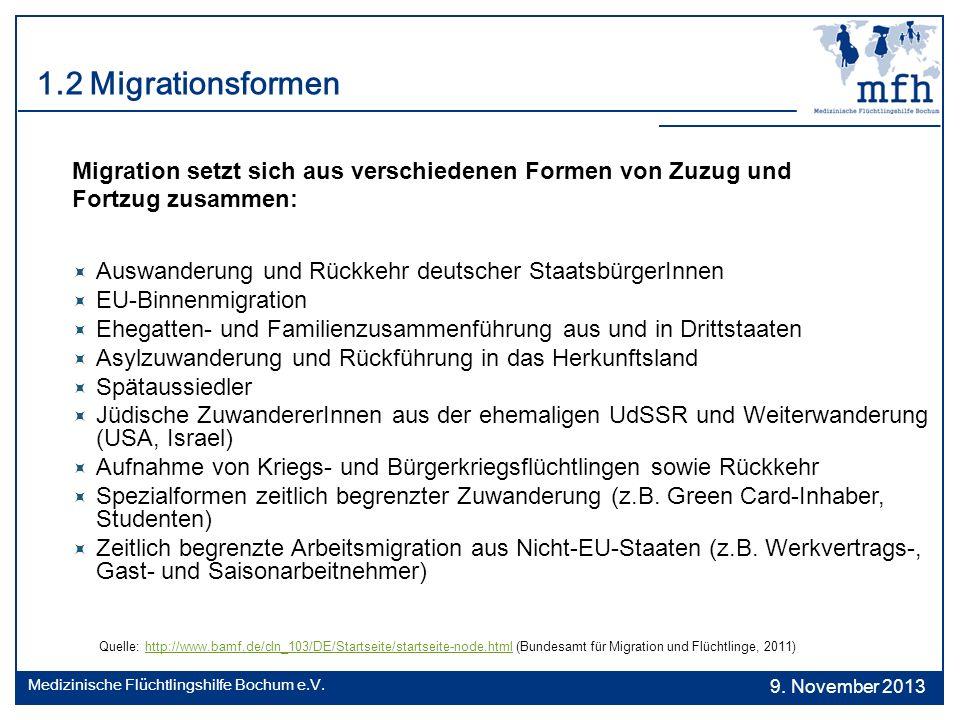 1.2 Migrationsformen Migration setzt sich aus verschiedenen Formen von Zuzug und Fortzug zusammen: Auswanderung und Rückkehr deutscher StaatsbürgerInn