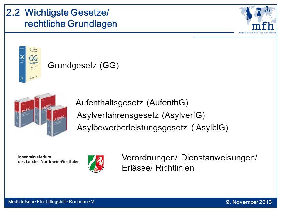 2.2 Wichtigste Gesetze/ rechtliche Grundlagen Grundgesetz (GG) Aufenthaltsgesetz (AufenthG) Asylverfahrensgesetz (AsylverfG) Asylbewerberleistungsgese