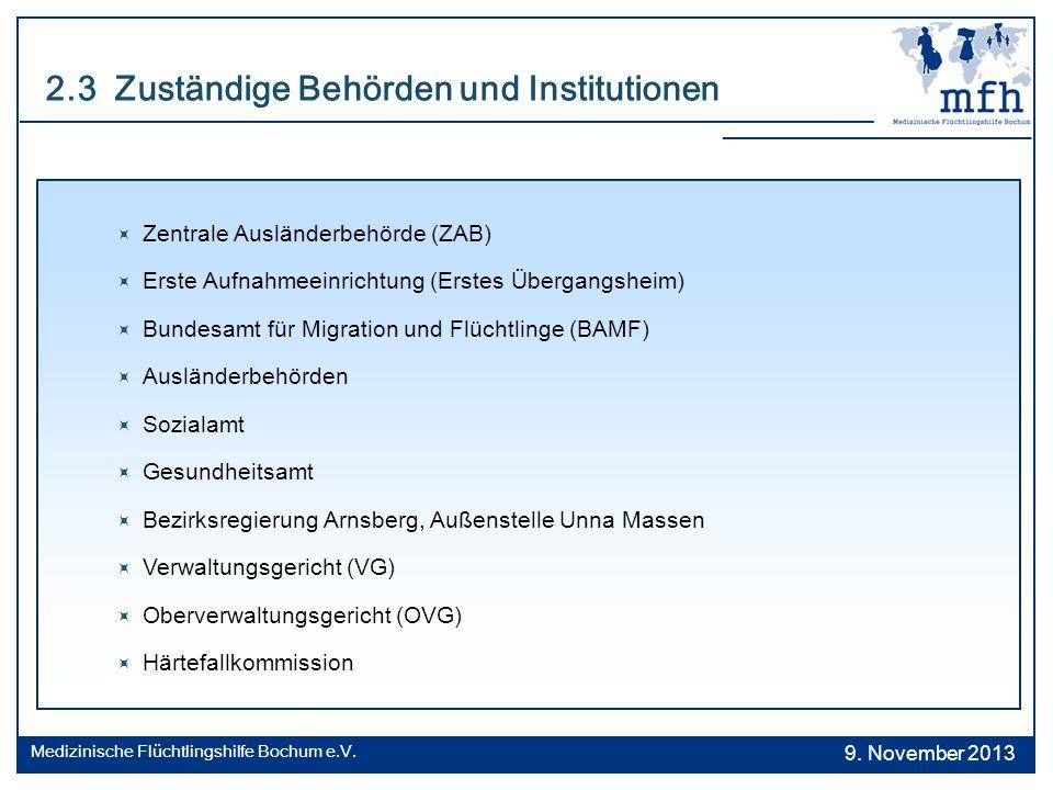 2.3 Zuständige Behörden und Institutionen Zentrale Ausländerbehörde (ZAB) Erste Aufnahmeeinrichtung (Erstes Übergangsheim) Bundesamt für Migration und
