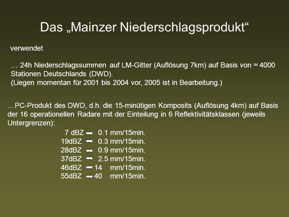 Das Mainzer Niederschlagsprodukt …PC-Produkt des DWD, d.h.