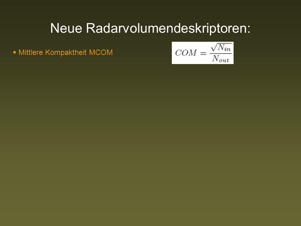 Neue Radarvolumendeskriptoren: Mittlere Kompaktheit MCOM
