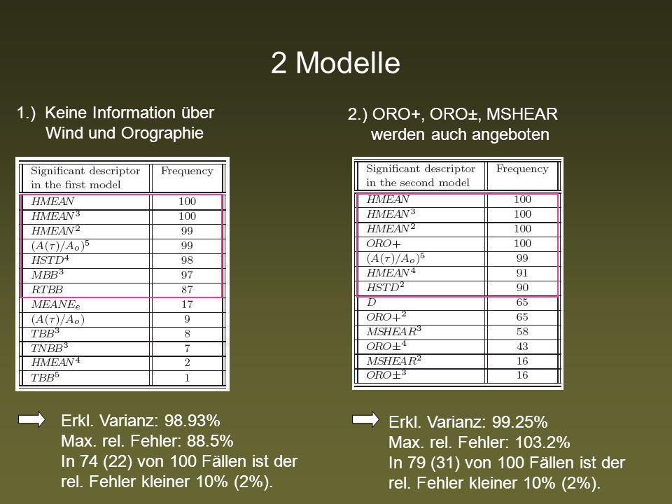2 Modelle 1.) Keine Information über Wind und Orographie 2.) ORO+, ORO±, MSHEAR werden auch angeboten Erkl.
