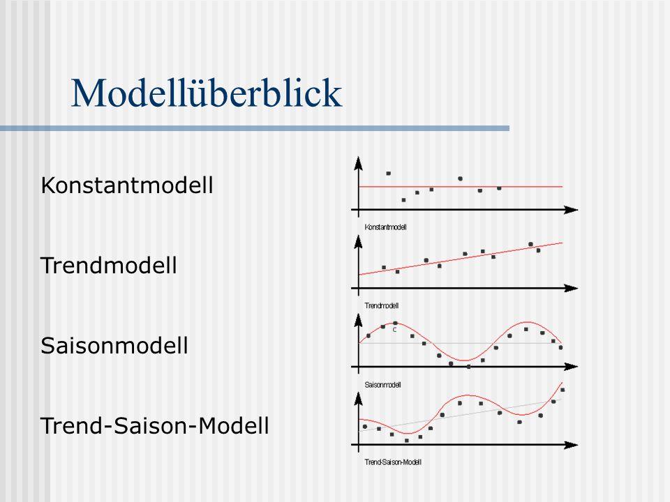 Modellüberblick Konstantmodell Trendmodell Saisonmodell Trend-Saison-Modell