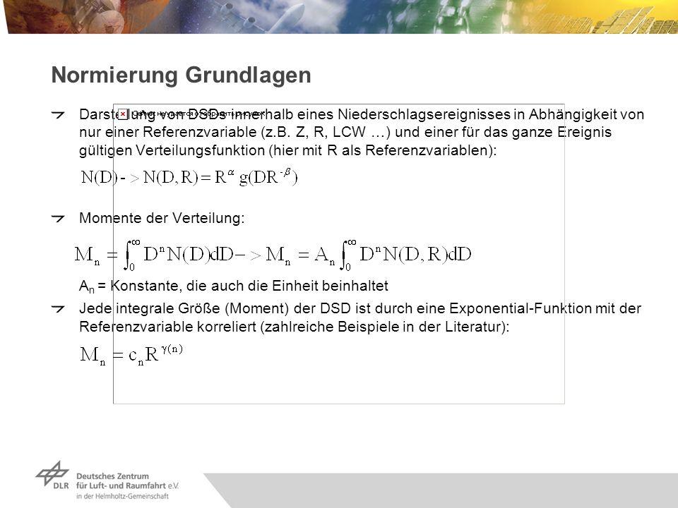 Normierung Grundlagen Darstellung von DSDs innerhalb eines Niederschlagsereignisses in Abhängigkeit von nur einer Referenzvariable (z.B. Z, R, LCW …)