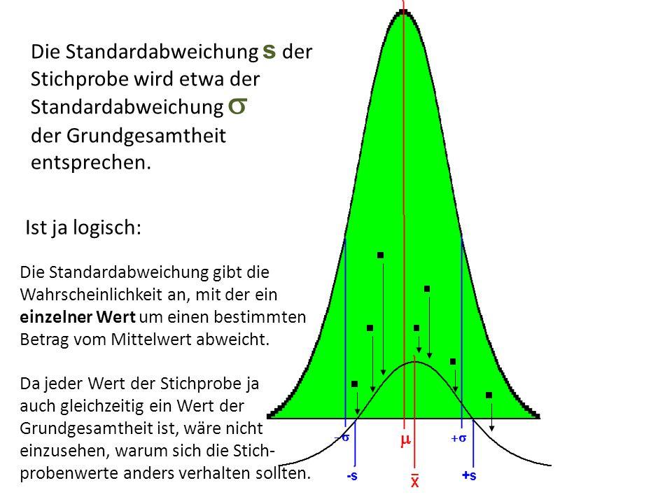 Die Standardabweichung gibt die Wahrscheinlichkeit an, mit der ein einzelner Wert um einen bestimmten Betrag vom Mittelwert abweicht. Da jeder Wert de