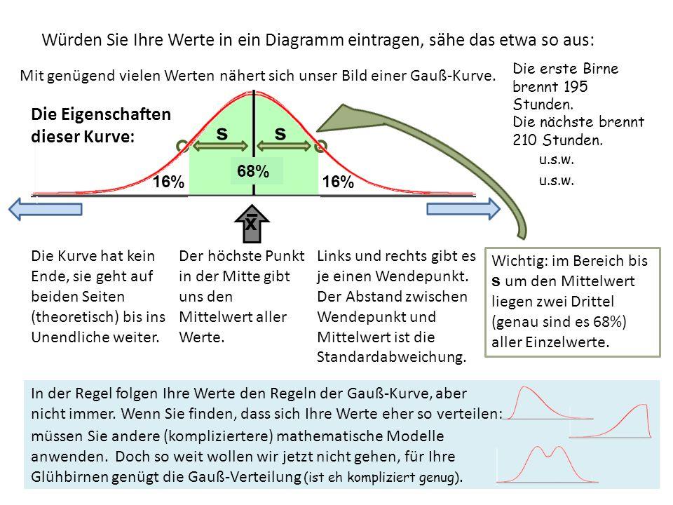 Varianz: Standardabweichung: Mittelwert: x = x i n Keine Panik.