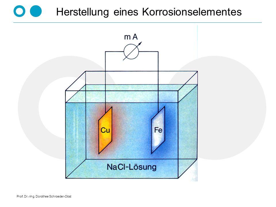 Prof. Dr.-Ing. Dorothee Schroeder-Obst Herstellung eines Korrosionselementes