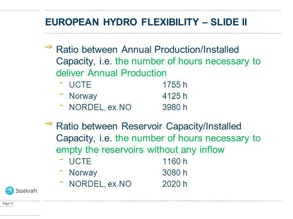 Page 11 EUROPEAN HYDRO FLEXIBILITY – SLIDE II Ratio between Annual Production/Installed Capacity, i.e. the number of hours necessary to deliver Annual