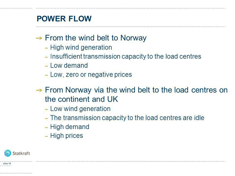 POWER FLOW From the wind belt to Norway High wind generation Insufficient transmission capacity to the load centres Low demand Low, zero or negative p