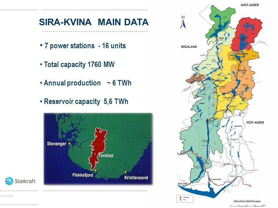 7 power stations - 16 units Total capacity 1760 MW Annual production ~ 6 TWh Reservoir capacity 5,6 TWh SIRA-KVINA MAIN DATA