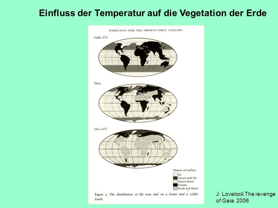 Einfluss der Temperatur auf die Vegetation der Erde J. Lovelock The revenge of Gaia. 2006