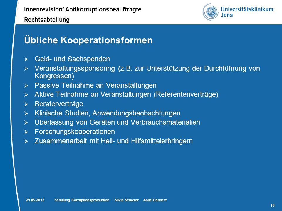 Innenrevision/ Antikorruptionsbeauftragte Rechtsabteilung 18 Übliche Kooperationsformen Geld- und Sachspenden Veranstaltungssponsoring (z.B. zur Unter