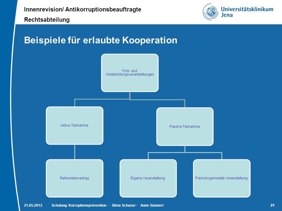 Innenrevision/ Antikorruptionsbeauftragte Rechtsabteilung 21 Beispiele für erlaubte Kooperation Fort- und Weitebildungsveranstaltungen Aktive Teilnahm