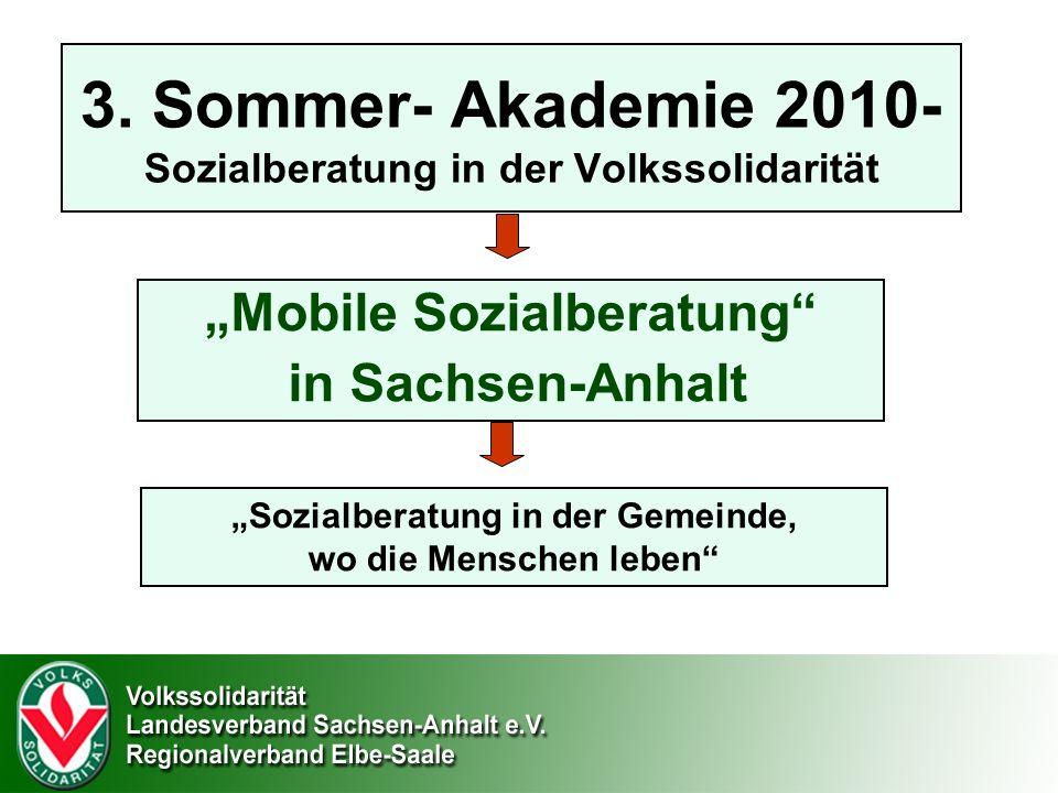 3. Sommer- Akademie 2010- Sozialberatung in der Volkssolidarität Mobile Sozialberatung in Sachsen-Anhalt Sozialberatung in der Gemeinde, wo die Mensch