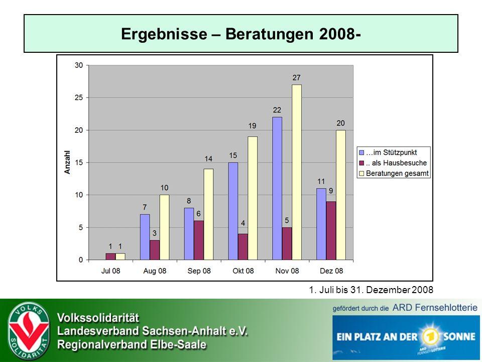 Ergebnisse – Beratungen 2008- 1. Juli bis 31. Dezember 2008