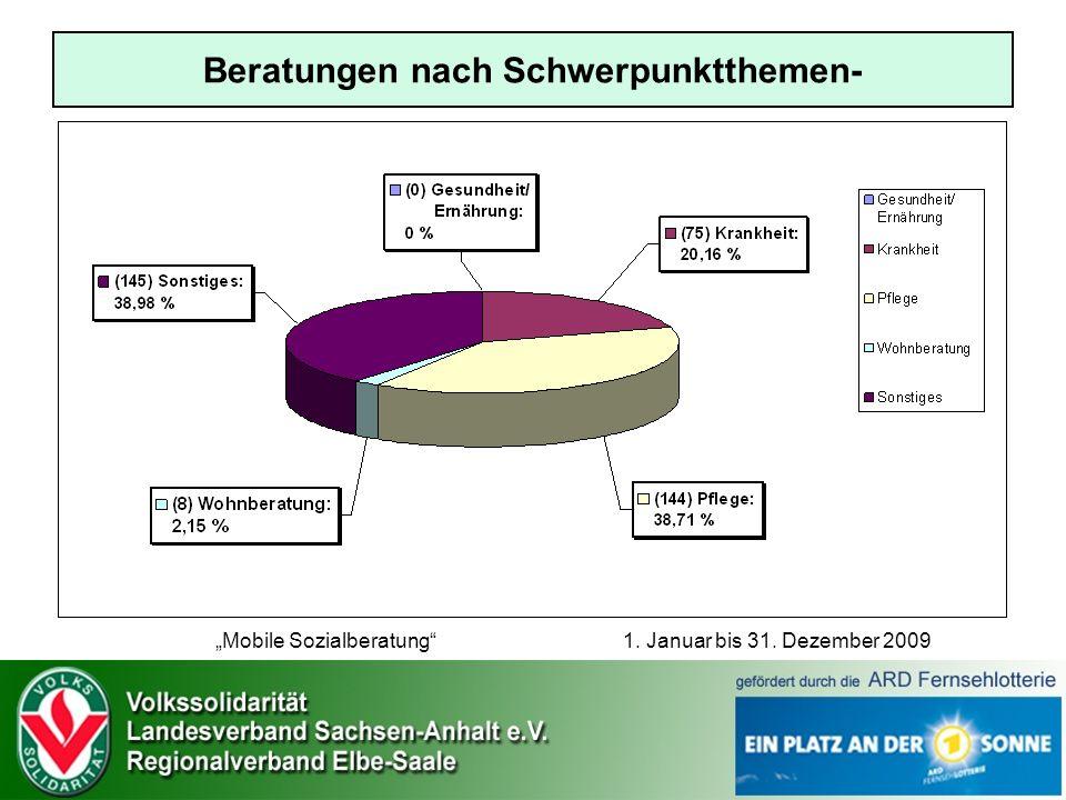 Beratungen nach Schwerpunktthemen- Mobile Sozialberatung 1. Januar bis 31. Dezember 2009