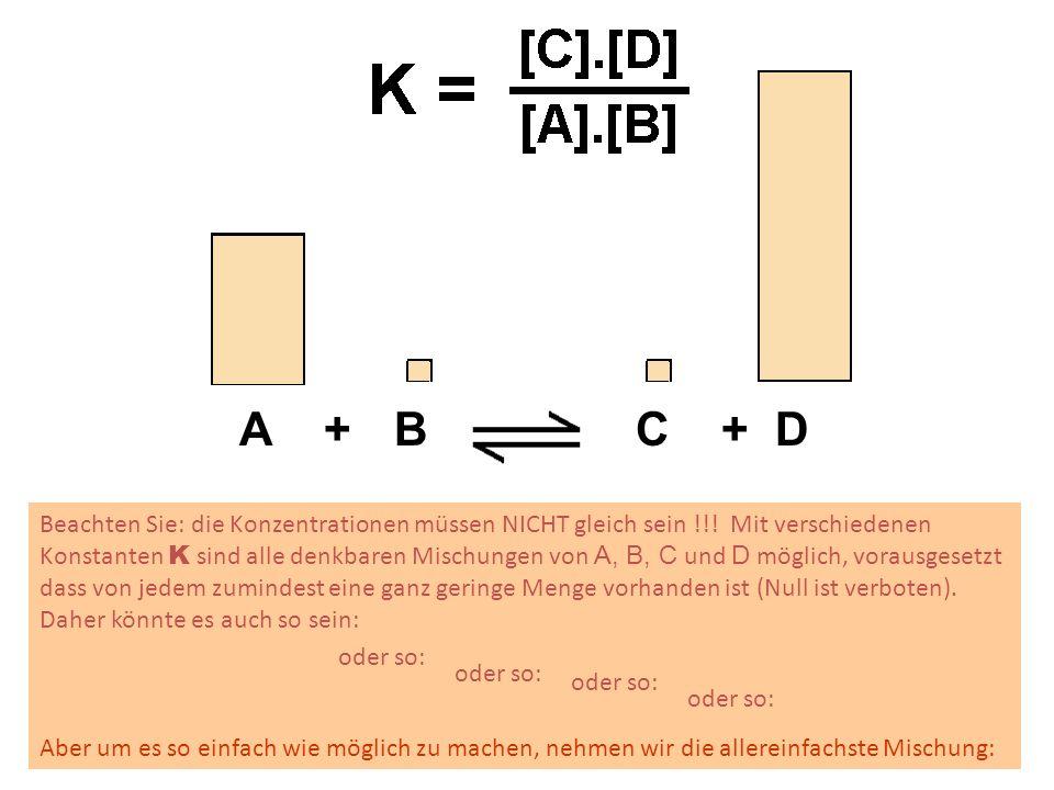 Chemisches Gleichgewicht = dynamisches Gleichgewicht A + B C + D Aber um es so einfach wie möglich zu machen, nehmen wir die allereinfachste Mischung: Beachten Sie: die Konzentrationen müssen NICHT gleich sein !!.