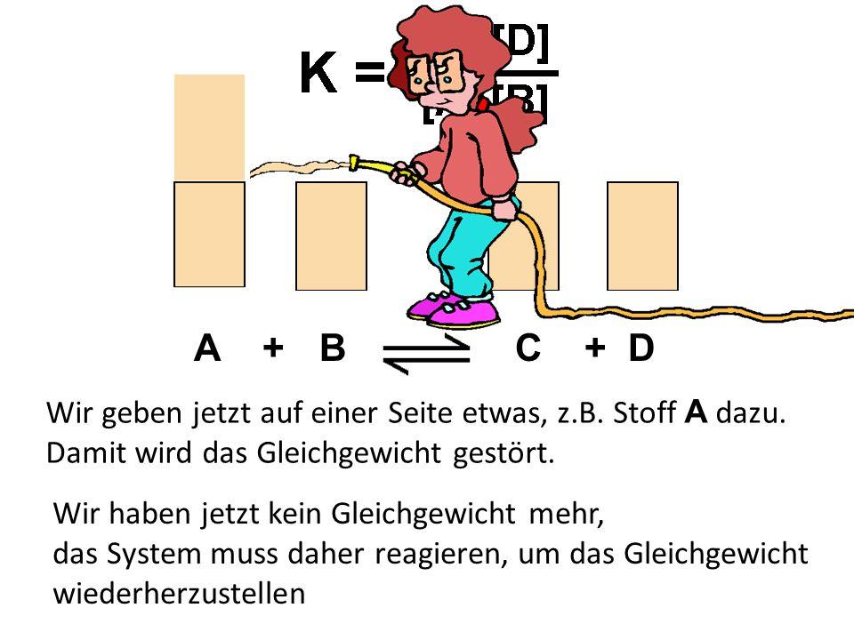 A + B C + D Chemisches Gleichgewicht = dynamisches Gleichgewicht Wir geben jetzt auf einer Seite etwas, z.B.