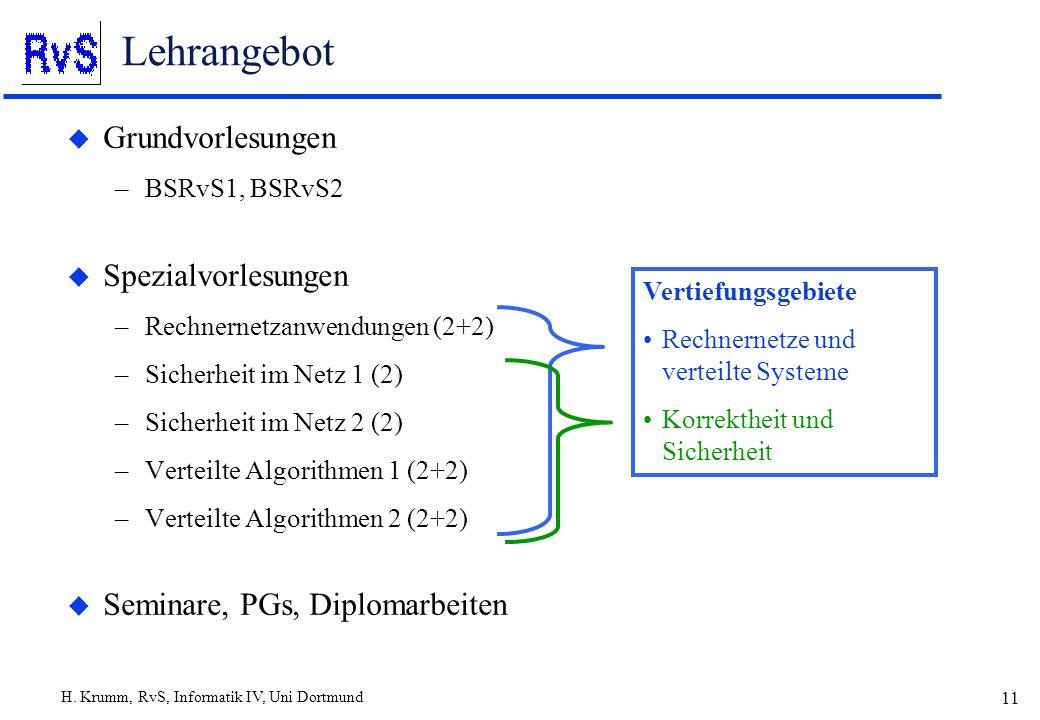 H. Krumm, RvS, Informatik IV, Uni Dortmund 11 Lehrangebot u Grundvorlesungen –BSRvS1, BSRvS2 u Spezialvorlesungen –Rechnernetzanwendungen (2+2) –Siche