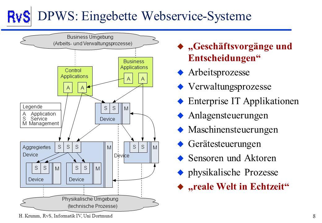 H. Krumm, RvS, Informatik IV, Uni Dortmund 8 DPWS: Eingebette Webservice-Systeme u Geschäftsvorgänge und Entscheidungen u Arbeitsprozesse u Verwaltung