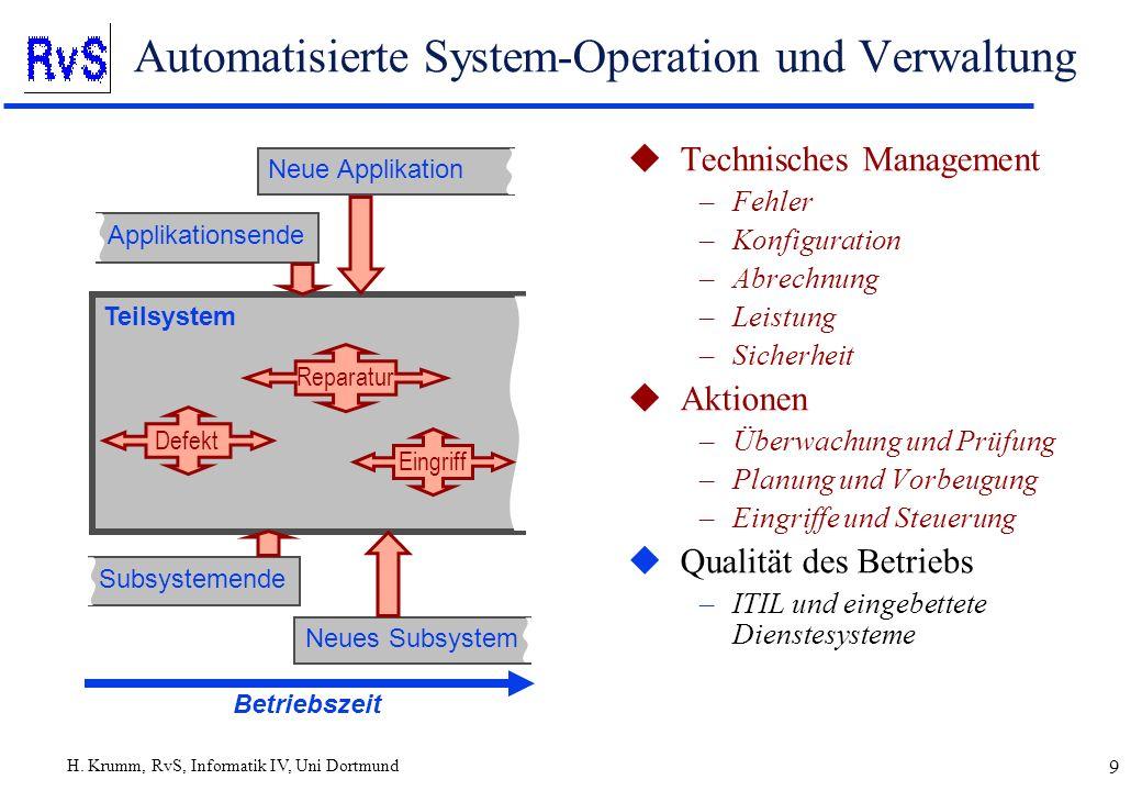 H. Krumm, RvS, Informatik IV, Uni Dortmund 9 Automatisierte System-Operation und Verwaltung uTechnisches Management –Fehler –Konfiguration –Abrechnung