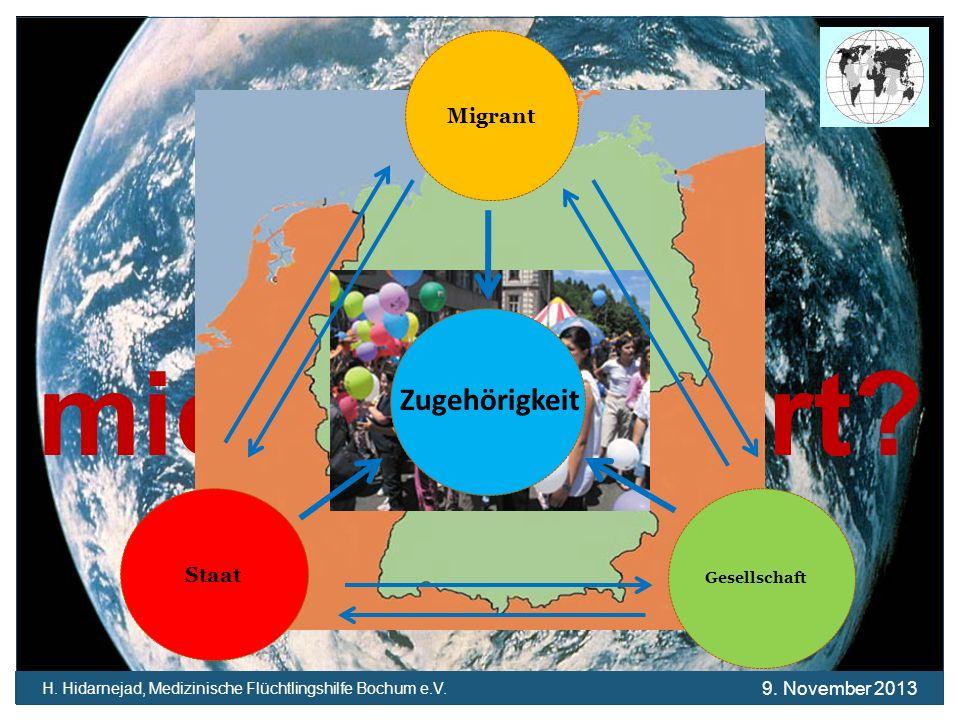 H. Hidarnejad, Medizinische Flüchtlingshilfe Bochum e.V. 9. November 2013 Wo und wann fühle ich mich integriert? Zugehörigkeit Migrant Staat Gesellsch