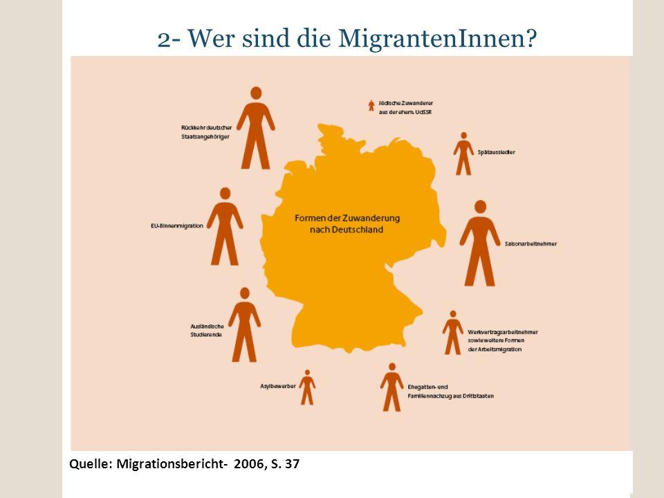 2- Wer sind die MigrantenInnen? Quelle: Migrationsbericht- 2006, S. 37