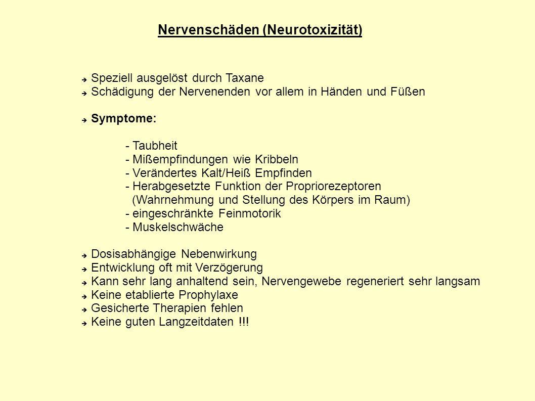 Nervenschäden (Neurotoxizität) Speziell ausgelöst durch Taxane Schädigung der Nervenenden vor allem in Händen und Füßen Symptome: - Taubheit - Mißempf