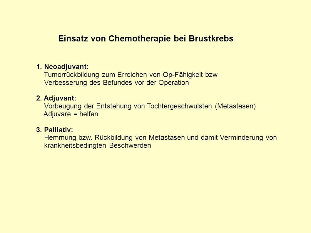 Einsatz von Chemotherapie bei Brustkrebs 1. Neoadjuvant: Tumorrückbildung zum Erreichen von Op-Fähigkeit bzw Verbesserung des Befundes vor der Operati