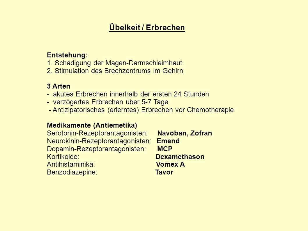 Übelkeit / Erbrechen Entstehung: 1. Schädigung der Magen-Darmschleimhaut 2. Stimulation des Brechzentrums im Gehirn 3 Arten - akutes Erbrechen innerha
