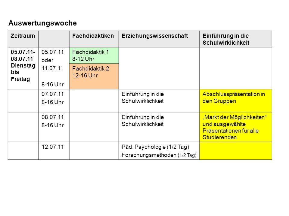 ZeitraumFachdidaktikenErziehungswissenschaftEinführung in die Schulwirklichkeit 05.07.11- 08.07.11 Dienstag bis Freitag 05.07.11 oder 11.07.11 8-16 Uh