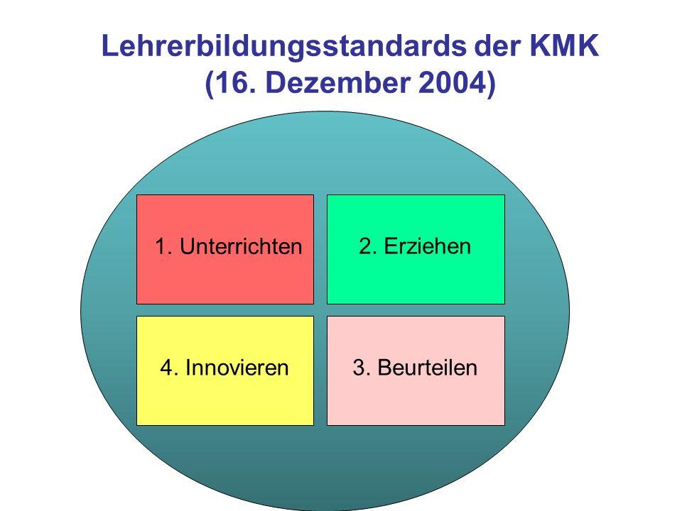 Lehrerbildungsstandards der KMK (16. Dezember 2004) 1.Unterrichten 4. Innovieren 2. Erziehen 3. Beurteilen