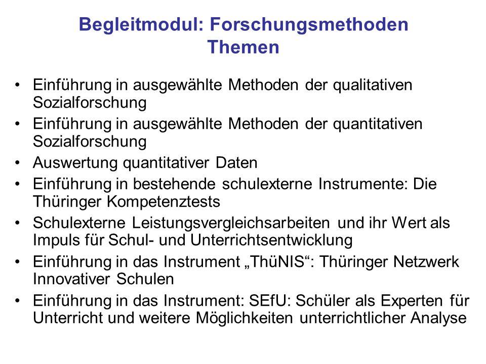 Begleitmodul: Forschungsmethoden Themen Einführung in ausgewählte Methoden der qualitativen Sozialforschung Einführung in ausgewählte Methoden der qua
