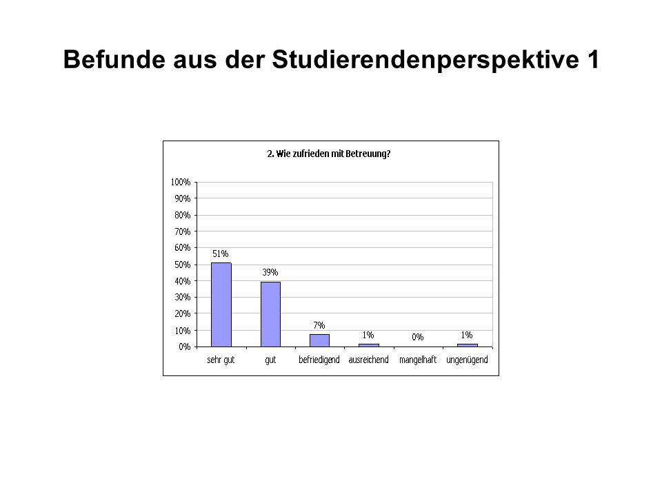 Befunde aus der Studierendenperspektive 2
