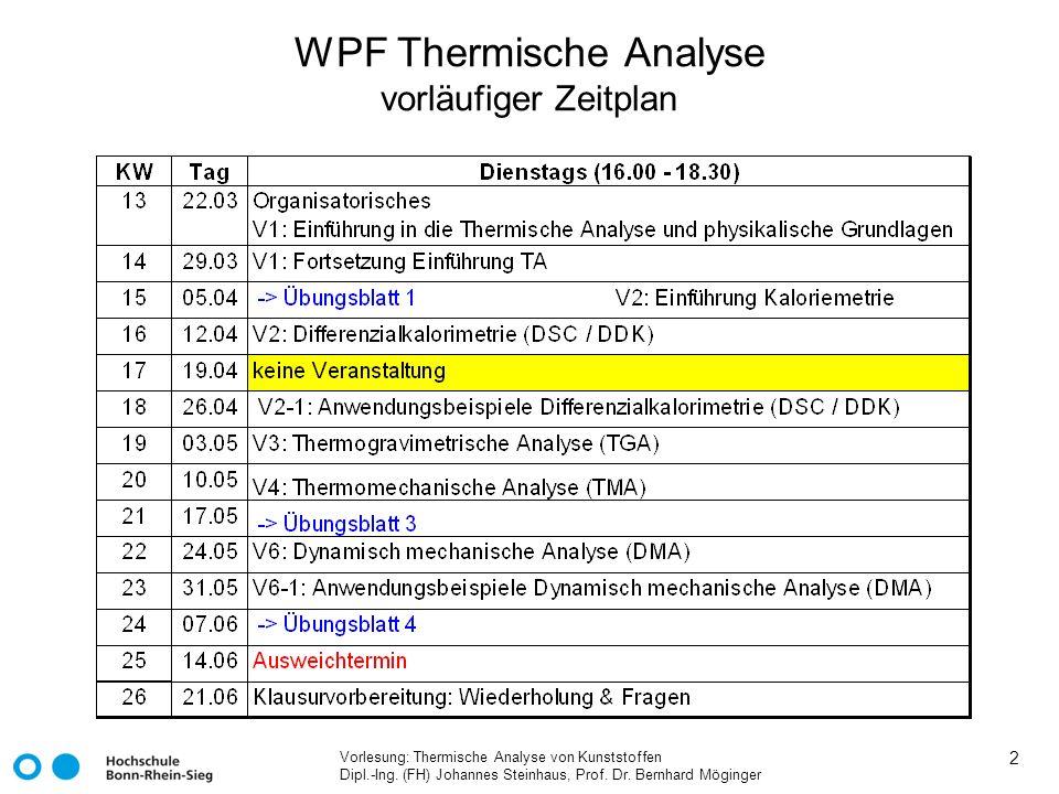 Vorlesung: Thermische Analyse von Kunststoffen Dipl.-Ing. (FH) Johannes Steinhaus, Prof. Dr. Bernhard Möginger 2 WPF Thermische Analyse vorläufiger Ze