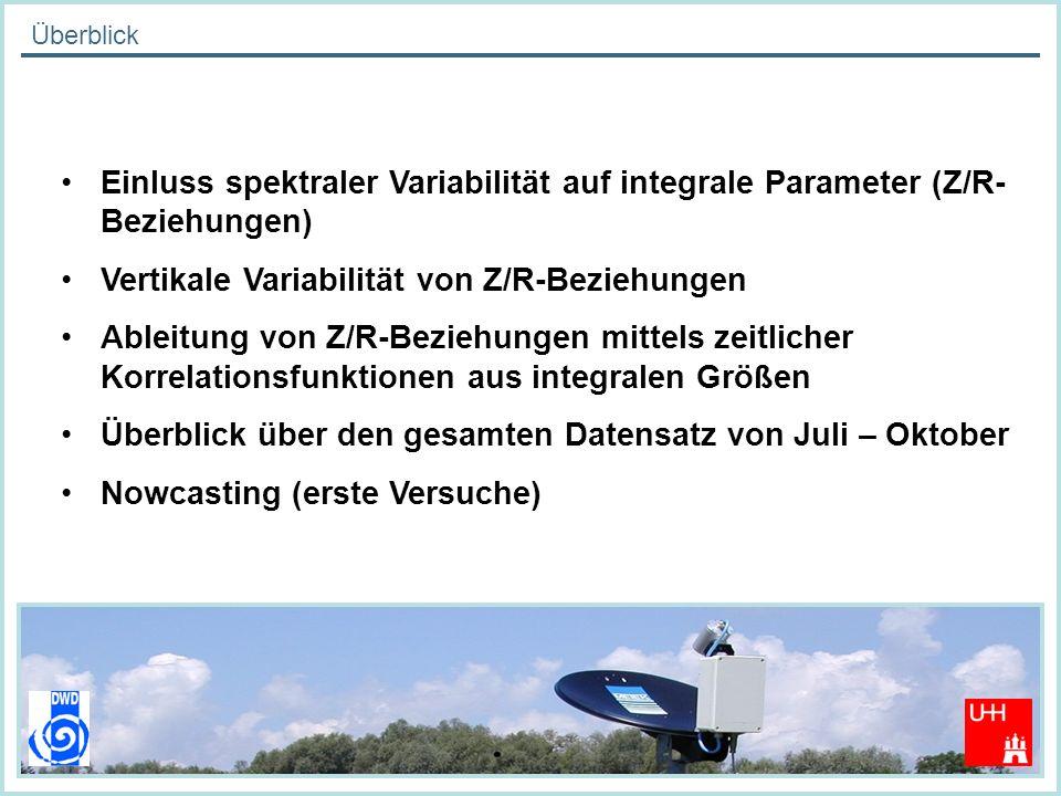 AQUARadar 2009-07-09 Bonn Einluss spektraler Variabilität auf integrale Parameter (Z/R-Beziehungen)