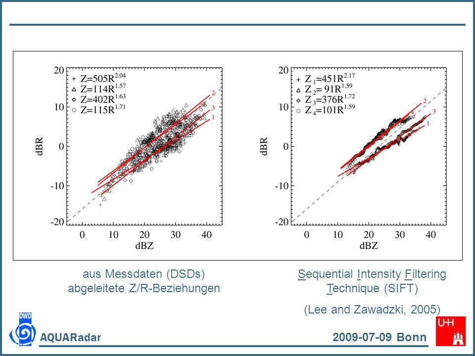 AQUARadar 2009-07-09 Bonn Vertikale Variabilität von Z/R-Beziehungen