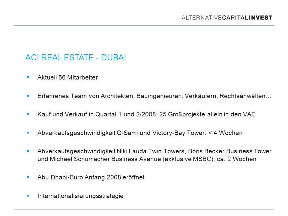 ACI REAL ESTATE - DUBAI Aktuell 56 Mitarbeiter Erfahrenes Team von Architekten, Bauingenieuren, Verkäufern, Rechtsanwälten… Kauf und Verkauf in Quarta