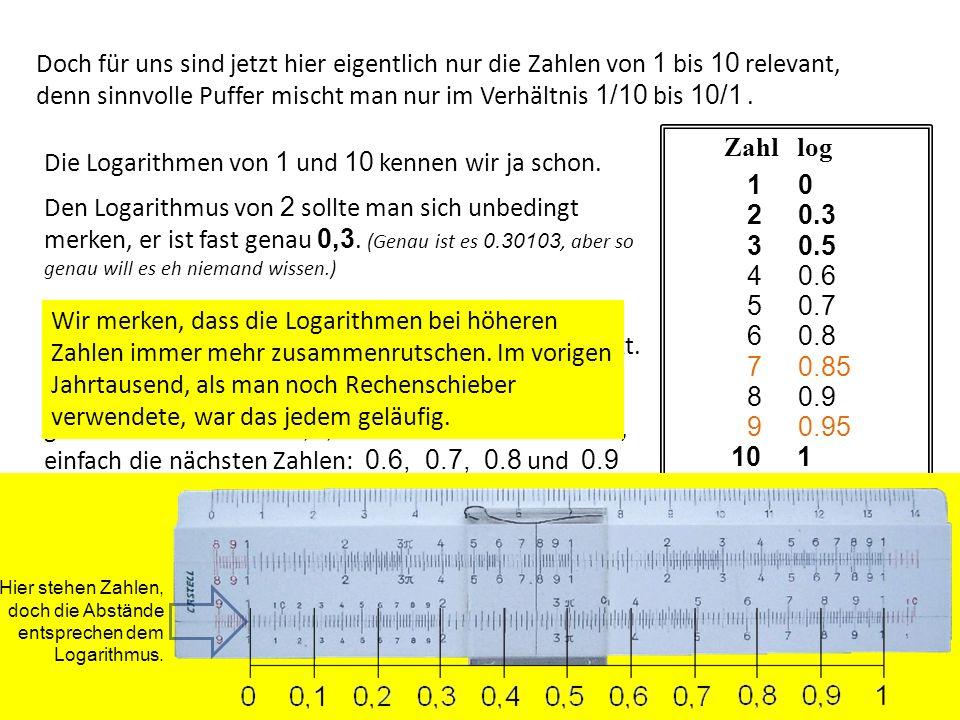 Doch für uns sind jetzt hier eigentlich nur die Zahlen von 1 bis 10 relevant, denn sinnvolle Puffer mischt man nur im Verhältnis 1/10 bis 10/1. Zahl l