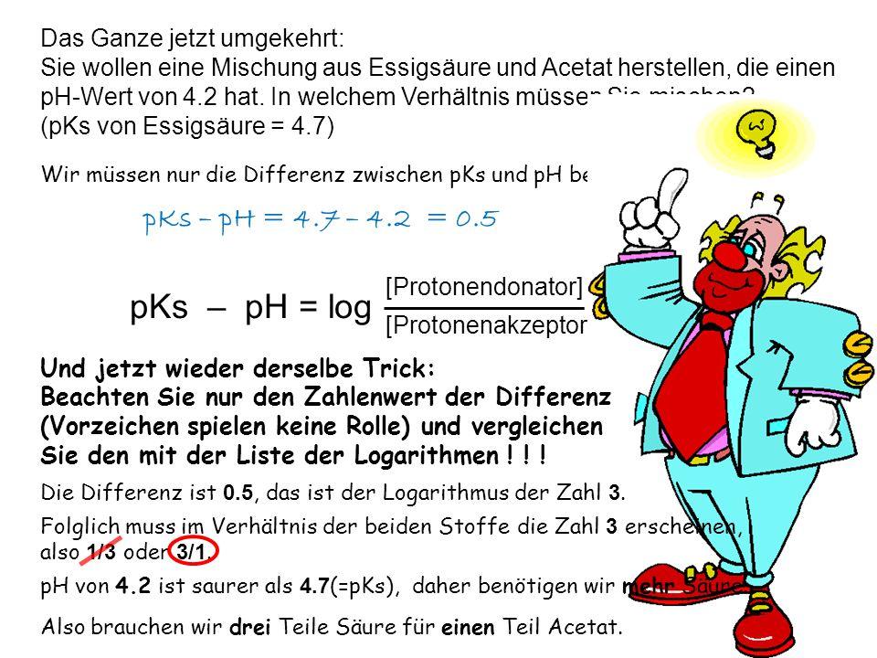 pKs – pH = log [Protonendonator] [Protonenakzeptor] Das Ganze jetzt umgekehrt: Sie wollen eine Mischung aus Essigsäure und Acetat herstellen, die eine