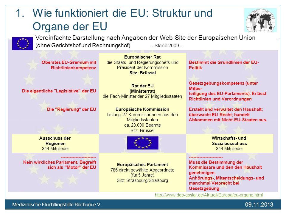 09.11.2013 Medizinische Flüchtlingshilfe Bochum e.V. Oberstes EU-Gremium mit Richtlinienkompetenz Europäischer Rat die Staats- und Regierungschefs und