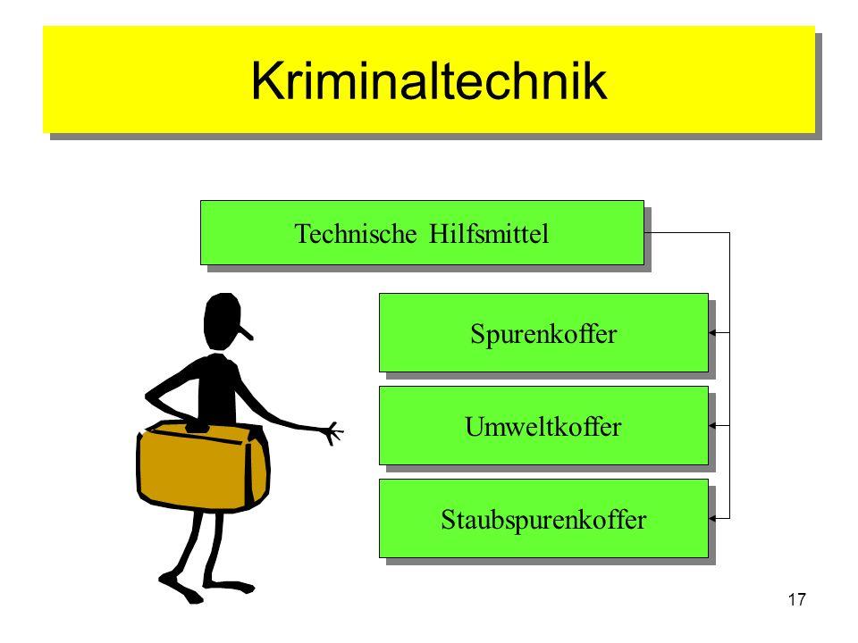17 Kriminaltechnik Technische Hilfsmittel Spurenkoffer Umweltkoffer Staubspurenkoffer