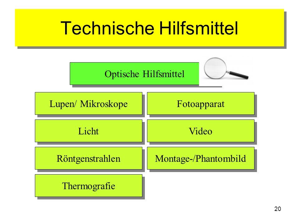 20 Technische Hilfsmittel Optische Hilfsmittel Lupen/ Mikroskope Montage-/Phantombild Fotoapparat Licht Video Thermografie Röntgenstrahlen
